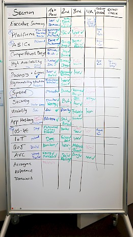 Cisco Catalyst 9000 team board