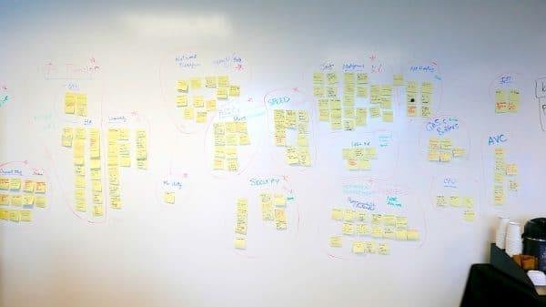 Cisco Catalyst 9000 team brainstorming